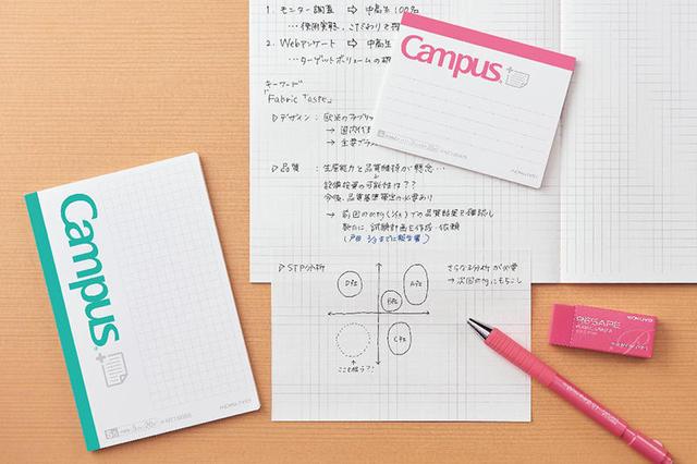 新製品】「キャンパス まとめがはかどるノートふせん」の方眼罫&ミニ ...